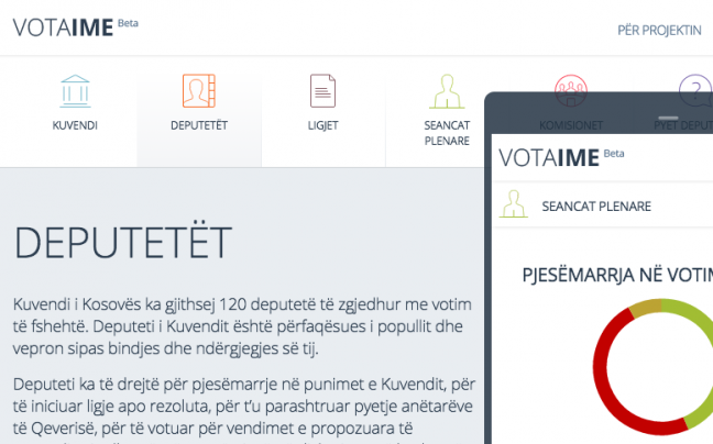 Vota Ime desktop, mobile, and tablet